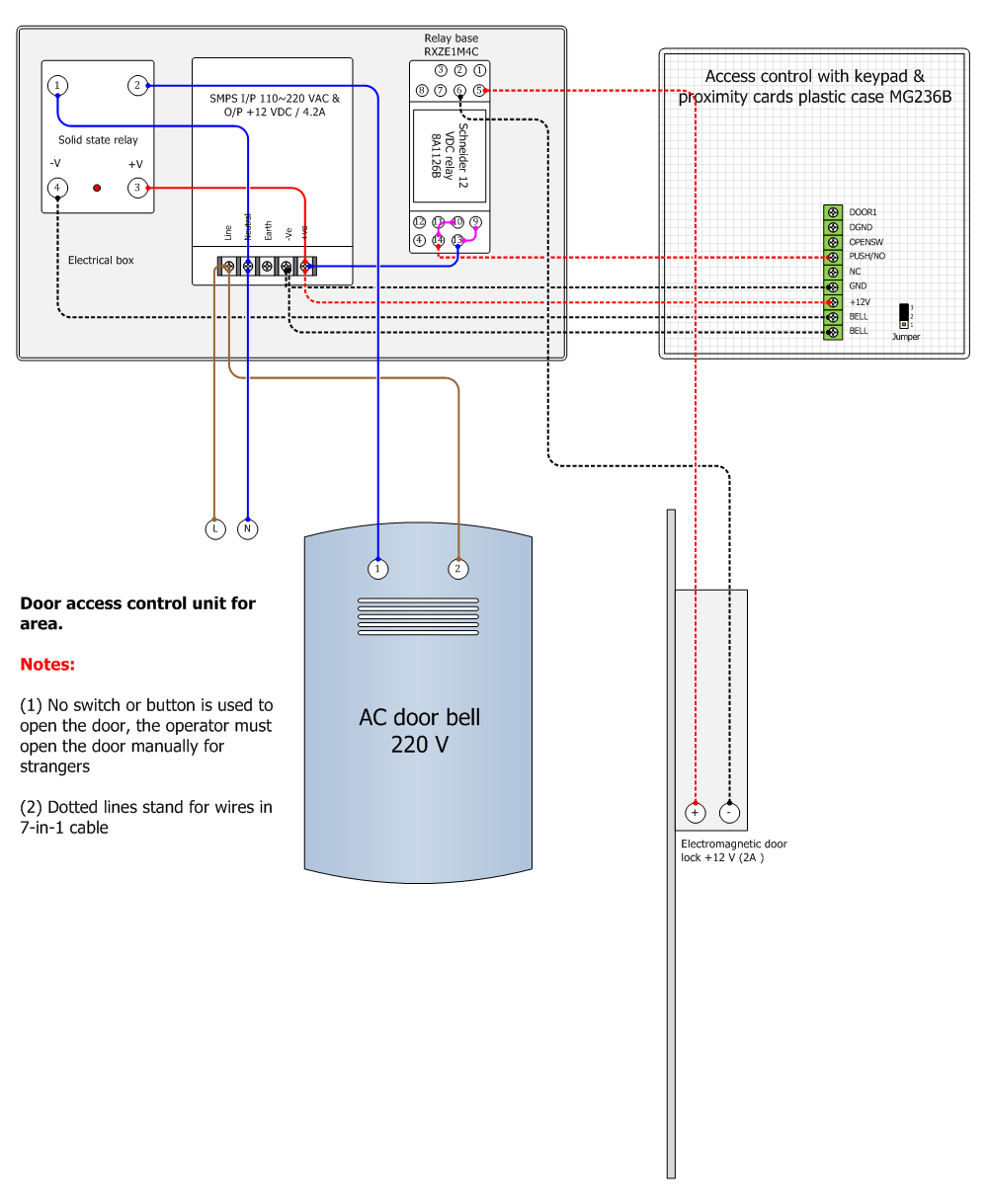 Eng. Shady Mohsen blog: Access control MG236B wiring diagramEng. Shady Mohsen blog - blogger