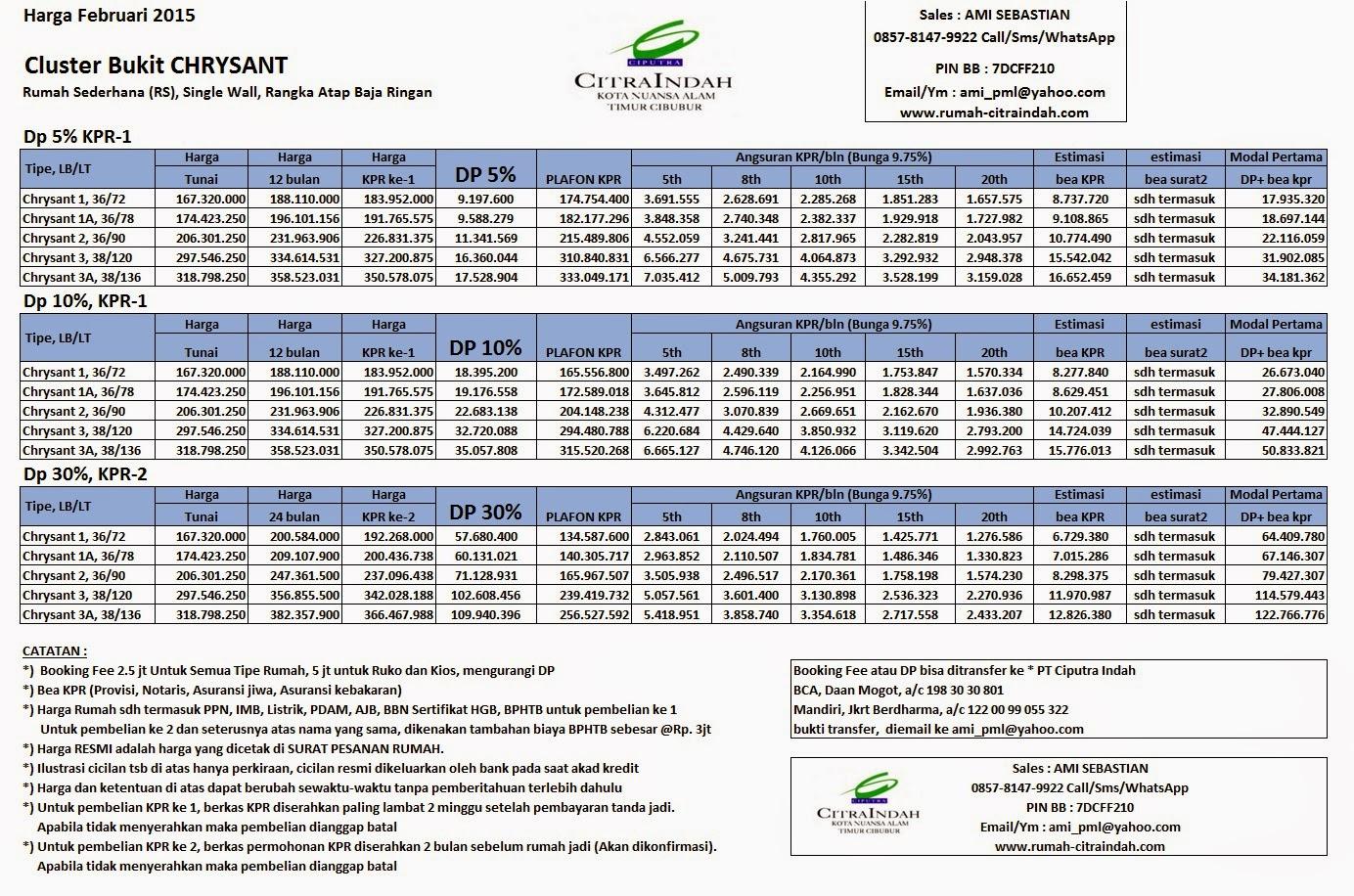 harga-chrysant-citra-indah-2015