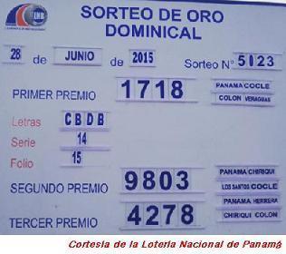 Numeros-de-la-Loteria-Nacional-de-Panama-Domingo-28-de-Junio-2015