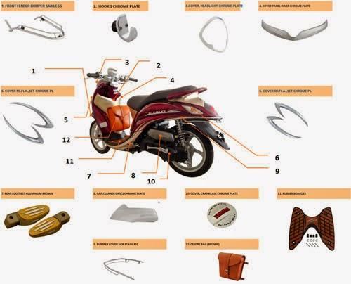aksesoris Yamaha Fino FI