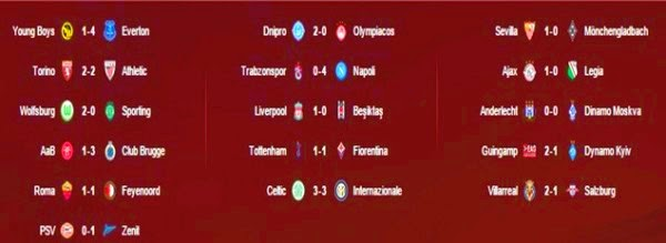 Hasil Liga Europa Tadi Malam