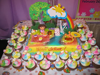 Dora Birthday Cupcakes Ideas