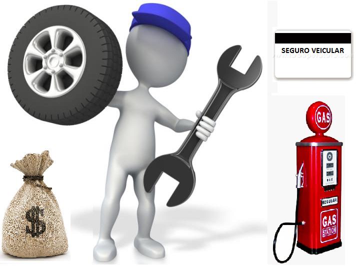 http://exame.abril.com.br/seu-dinheiro/ferramentas/quanto-custa-manter-um-carro/