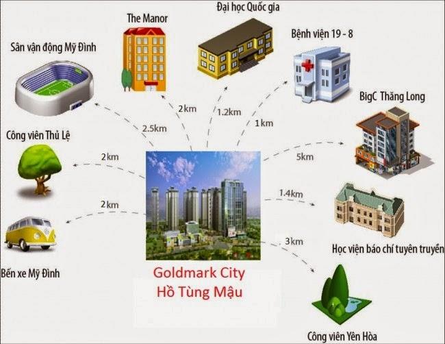 Mua CHUNG CƯ GOLD MARK CITY 136 Hồ Tùng Mậu ở