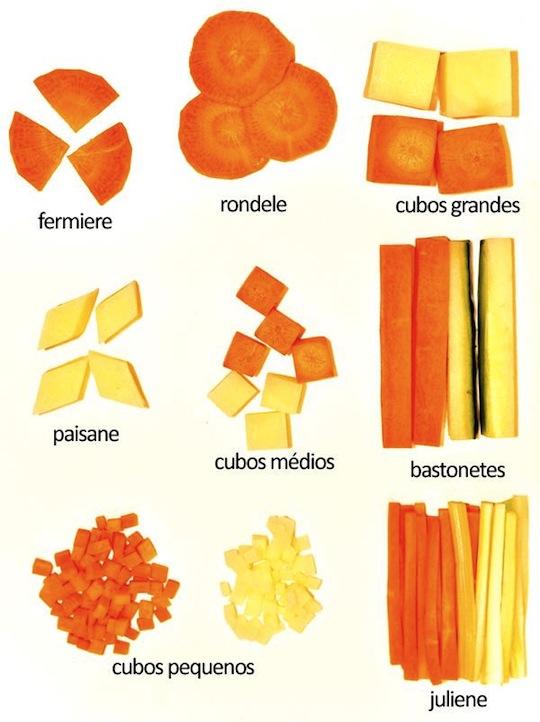 Cozinhando com a chef ver nica tom cortes for Cortes de verduras gastronomia pdf