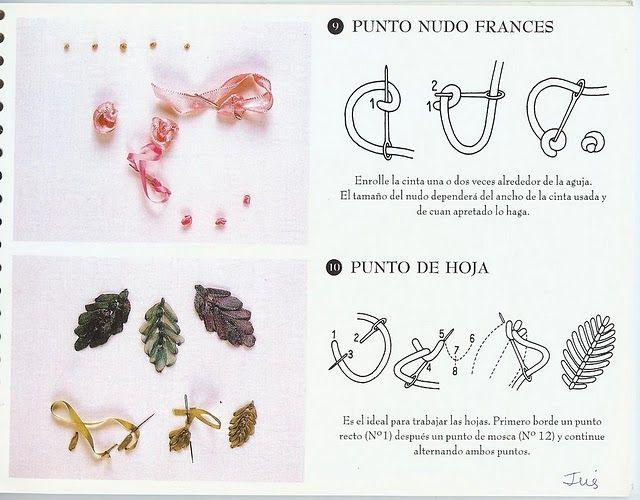 Bordado con cintas patrones - Imagui