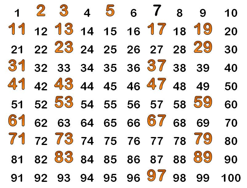 numeros primos relativos dos o mas numeros son primos relativos o ...