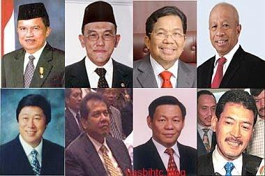 Orang Terkaya Indonesia