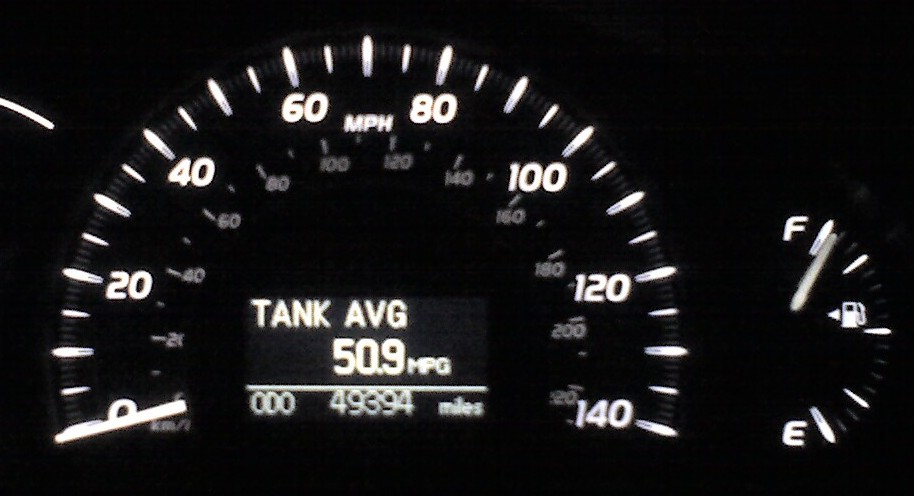 Last Week I Set A Personal Best For Mpg On A Trip We Made To And From  Philadelphia. Our Car Records The Mileage Continuously From The Time The  Tank Is ...