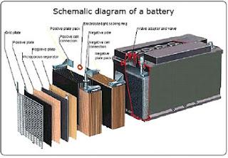 AGM Battery Information,agm battery information,agm battery charger information