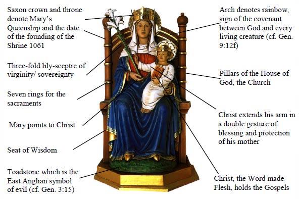 Salliesart Our Lady Of Walsingham