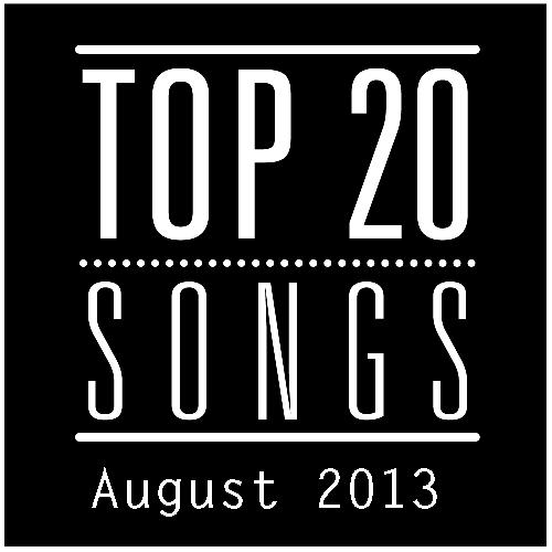 Top 20 Punjabi Songs August 2013