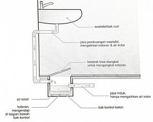 Cara Mengatasi Saluran Air Mampet SEDOT WC MURAH WC