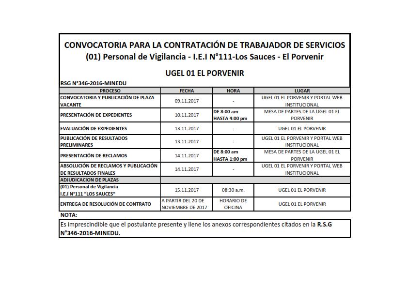 Convocatoria de plaza vacante administrativo personal de for Convocatoria para plazas docentes 2017