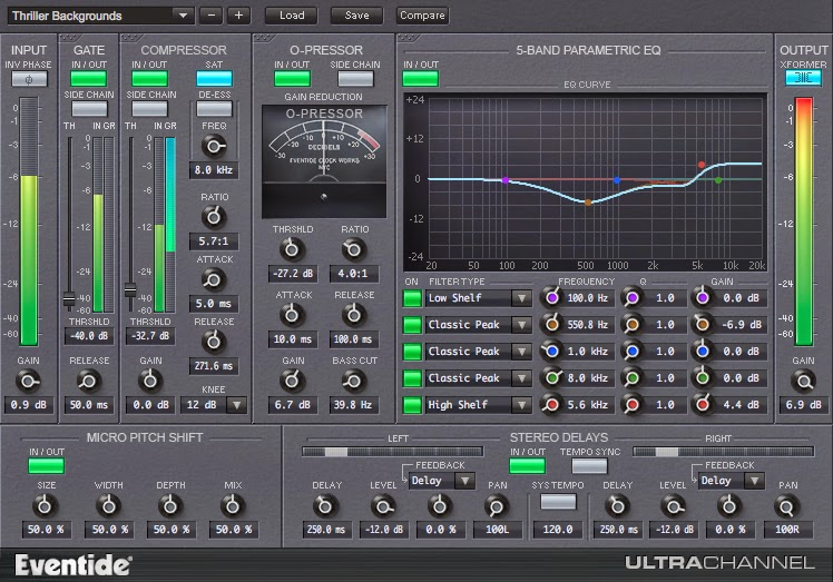 Audioplugin gratis. UltraChannel, de Eventide