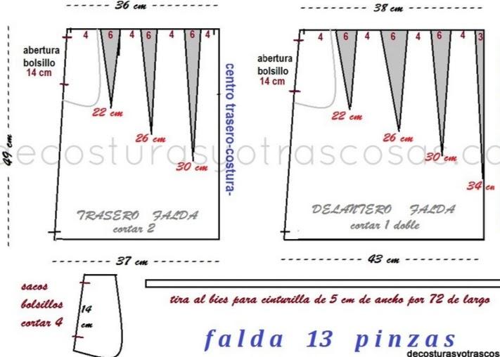 esquema patrón falda trece pinzas