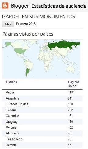 Los 10 países que más nos visitaron en febrero de 2018