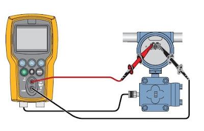 Fluke 721Ex pressure calibrator Set up for calibrations