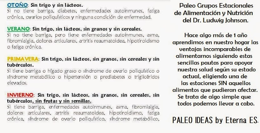 PALEO IDEAS by Eterna ES.