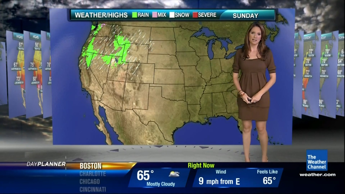 your weather channel blogspot
