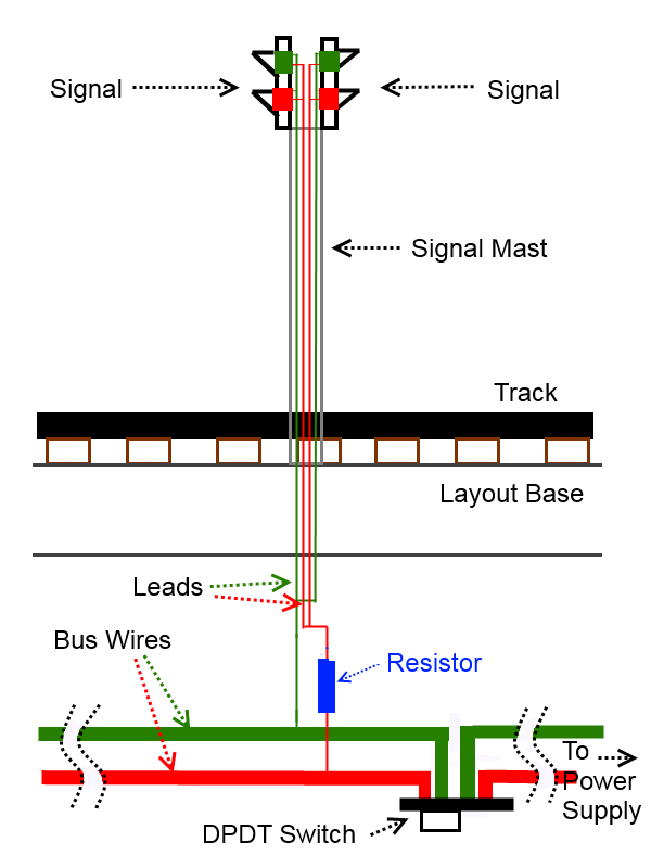 alps diorama also included below are images of the wiring diagram for the back to back signals