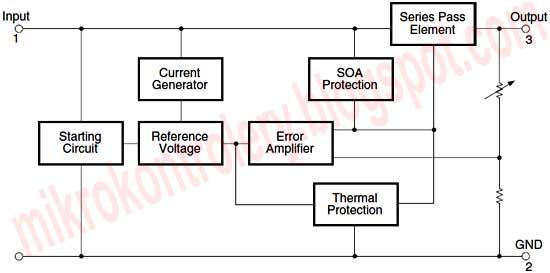 Moduły wewnętrzne regulatora napięcia (stabilizatora).