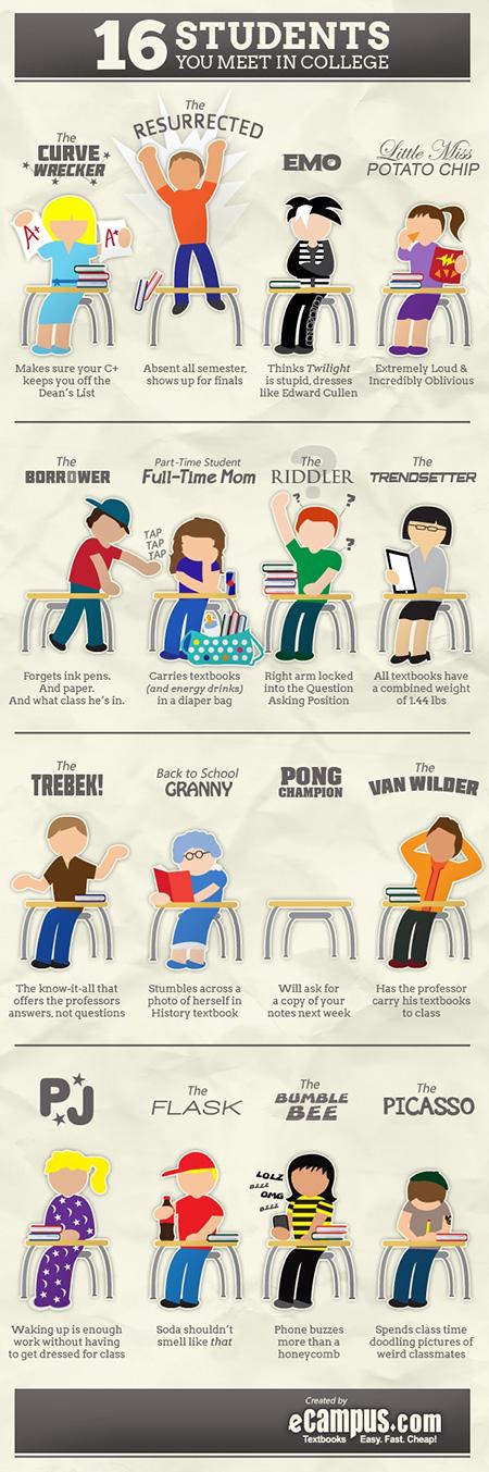 groups in school