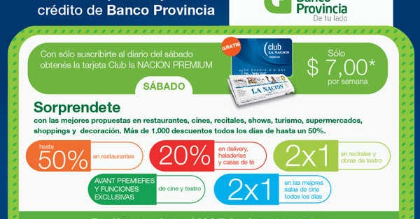 Anoro discount coupons