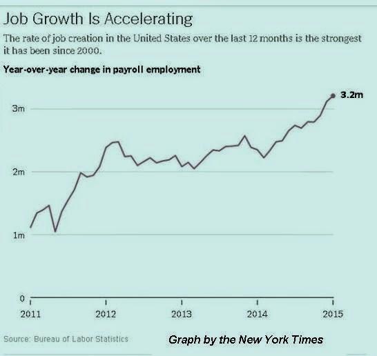 Trump Tax Cuts Job Growth