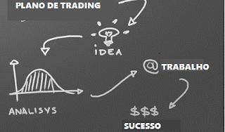 plano-de-trading