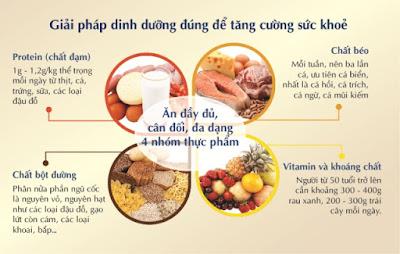 Giải pháp dinh dưỡng đúng để tăng cường sức khỏe