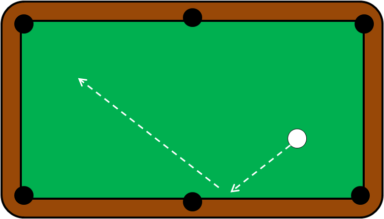 billiards math