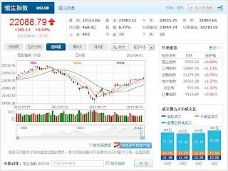 中国株コバンザメ投資 香港ハンセン指数20130801