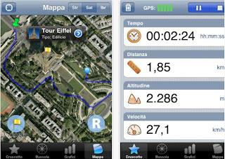 LA MIGLIORE APPLICAZIONE GPS PER IPHONE IPAD