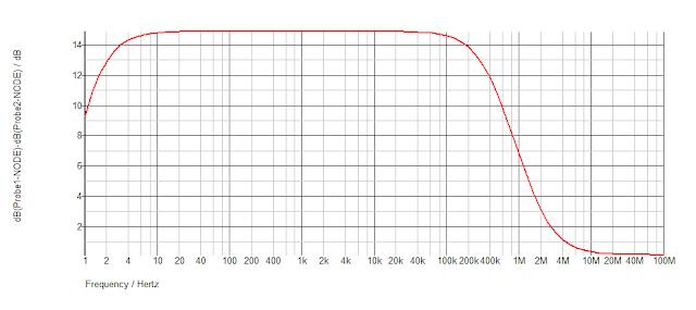 pré-amplificador banda passante