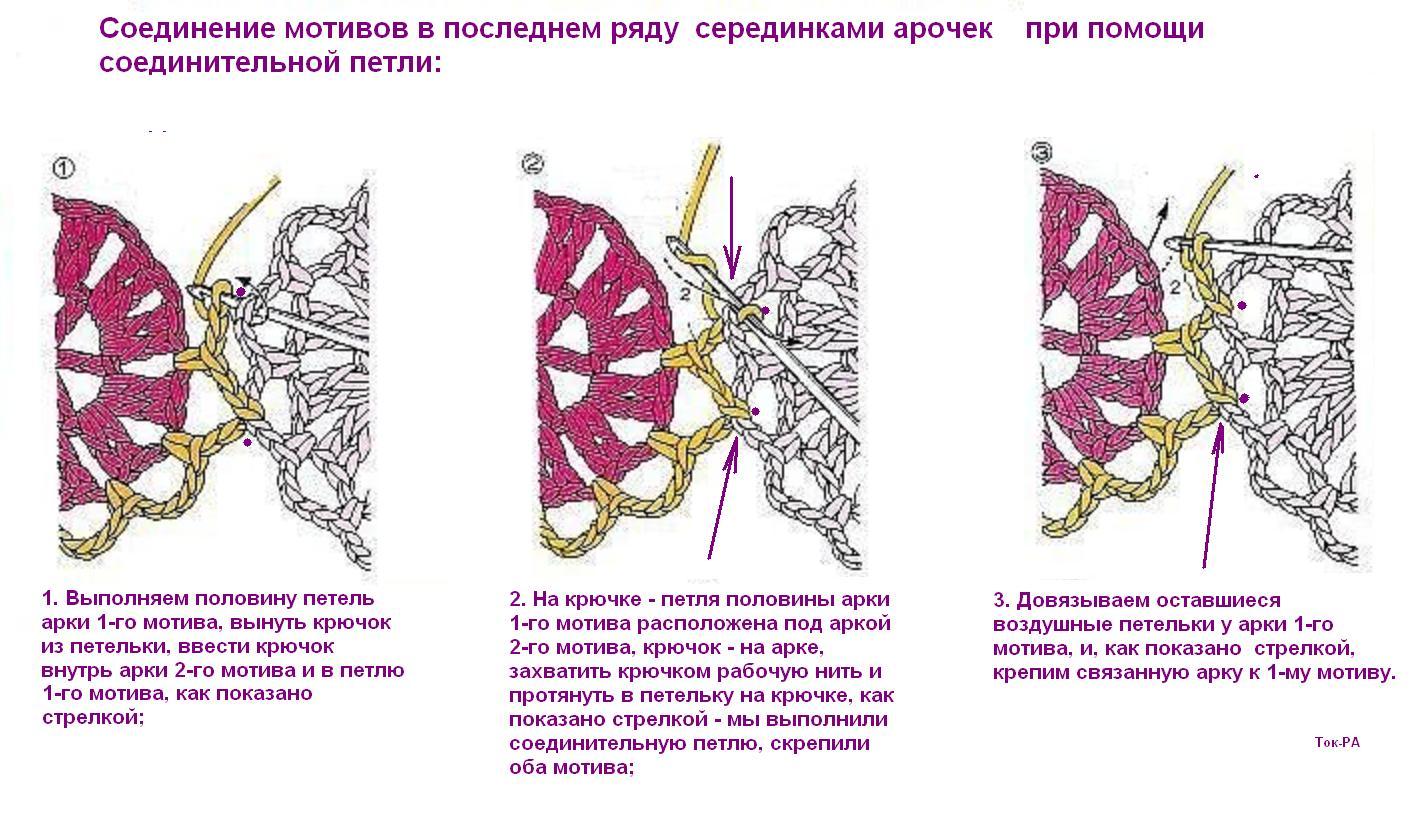 Как соединить вязанные цветы