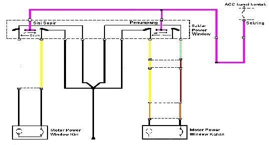 Power window power window motor listrik mentransfer energi nya dengan menggunakan kabel yang pada ujungnya di sambung dengan mekanisme pemegang kaca jendela ccuart Gallery