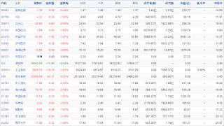 中国株コバンザメ投資ウォッチ銘柄watch20150715