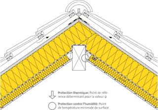 toiture inclinée