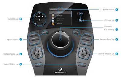 Mouse 3d driver space connexion