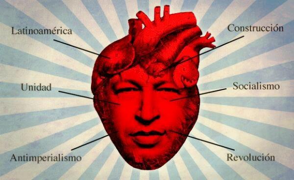 Así es mi Corazón... Y el tuyo??  --->