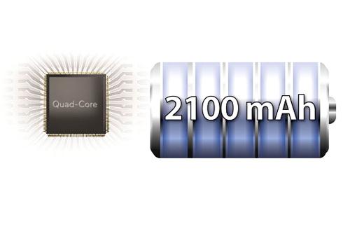 Thời lượng pin của LG LTE 3