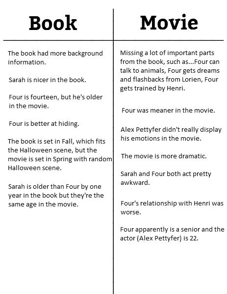 book film comparison essays Free movie vs book papers, essays movie vs book neither the novel nor film version of to kill a strong essays: comparison of the book cyrano de.