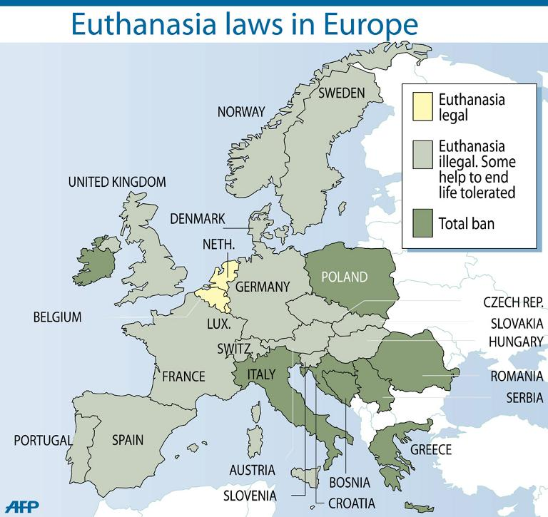 Euthanasia Laws in Europe