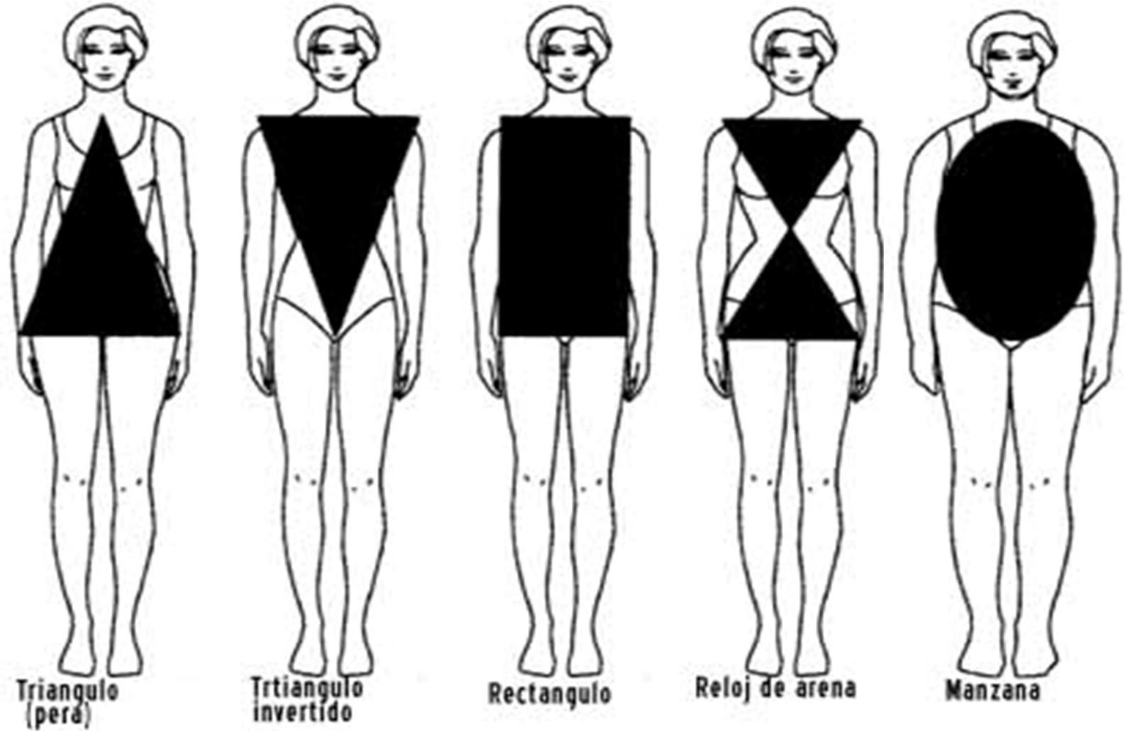 фигура перевернутый треугольник как похудеть