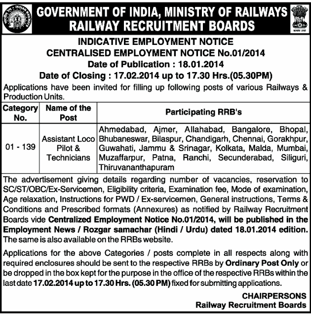 Railway Recruitment 26,567 Posts