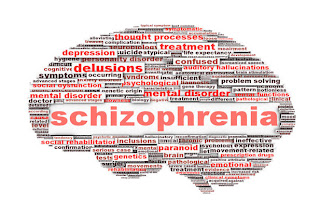 Words associated with schizophrenia