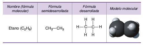 Formulas de los compuestos organicos