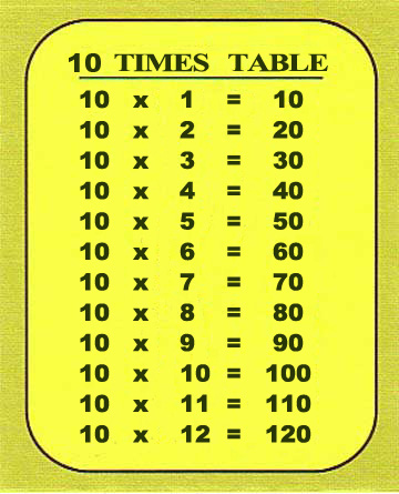 Multibounce is a fun online game for 10 times table and for 10 times table game