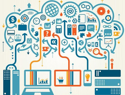 M2M i l'Internet de les Coses